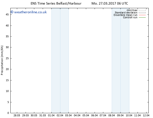 Precipitation GEFS TS Mo 27.03.2017 12 GMT