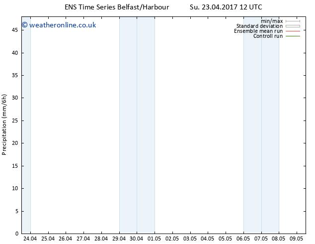 Precipitation GEFS TS Tu 02.05.2017 00 GMT
