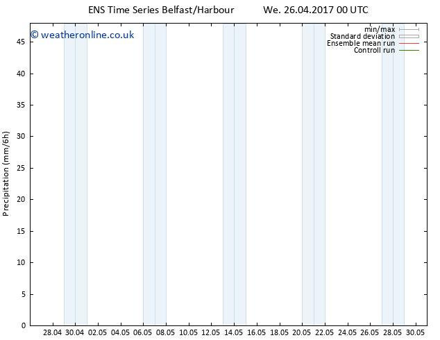 Precipitation GEFS TS We 26.04.2017 06 GMT