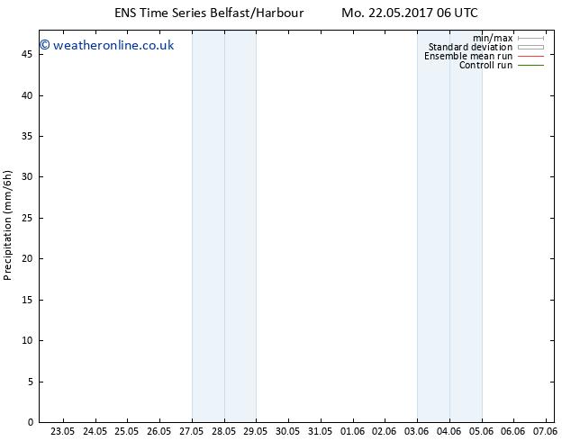 Precipitation GEFS TS Mo 22.05.2017 12 GMT