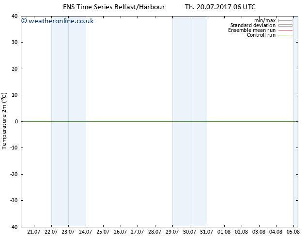 Temperature (2m) GEFS TS Mo 24.07.2017 06 GMT