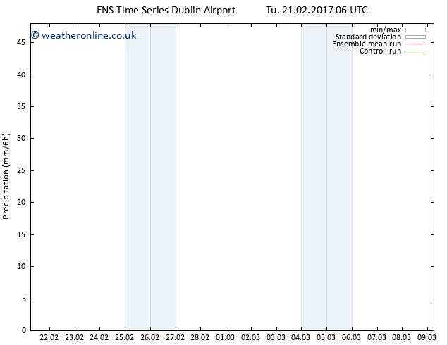 Precipitation GEFS TS Th 09.03.2017 06 GMT