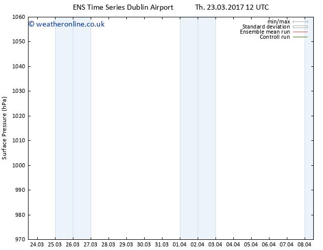 Surface pressure GEFS TS Fr 24.03.2017 06 GMT