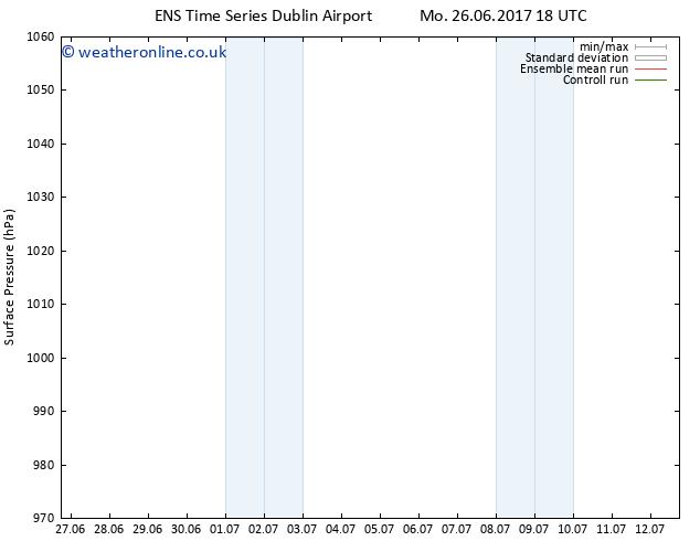 Surface pressure GEFS TS Su 02.07.2017 12 GMT