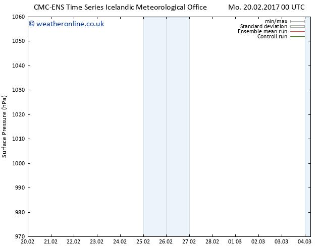 Surface pressure CMC TS Mo 20.02.2017 18 GMT