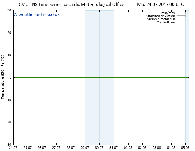 Temp. 850 hPa CMC TS We 26.07.2017 18 GMT