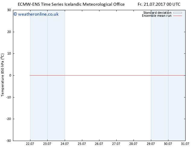 Temp. 850 hPa ECMWFTS Mo 24.07.2017 00 GMT