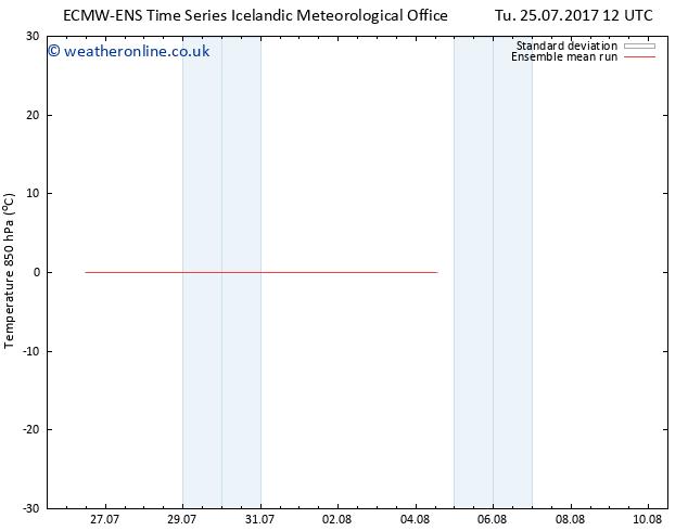 Temp. 850 hPa ECMWFTS We 26.07.2017 12 GMT