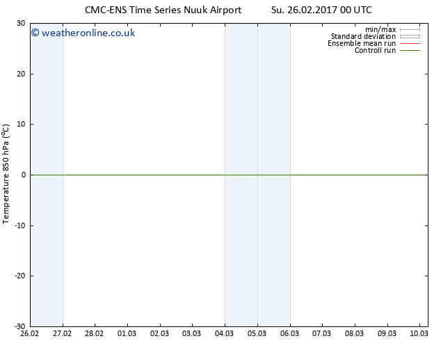 Temp. 850 hPa CMC TS Su 26.02.2017 06 GMT