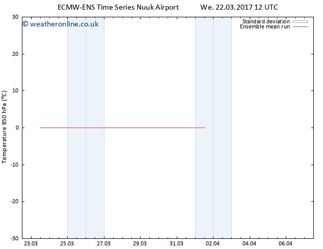 Temp. 850 hPa ECMWFTS Th 23.03.2017 12 GMT