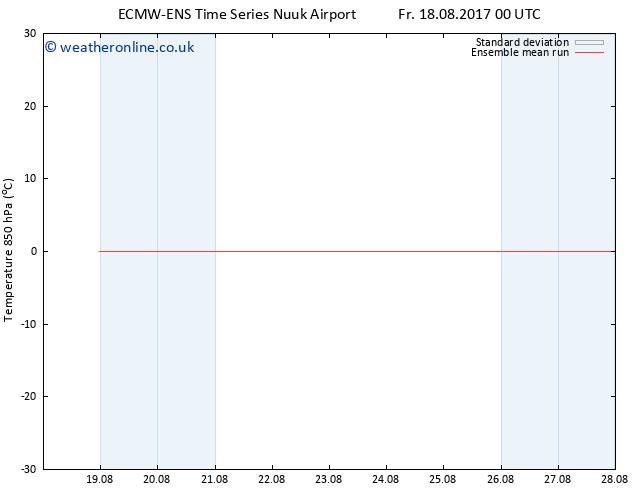 Temp. 850 hPa ECMWFTS Sa 26.08.2017 00 GMT