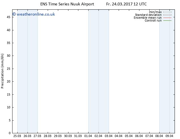 Precipitation GEFS TS Fr 24.03.2017 18 GMT