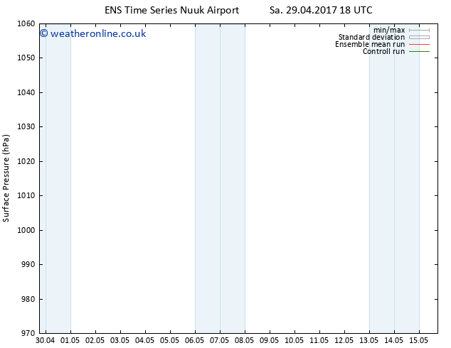 Surface pressure GEFS TS Sa 06.05.2017 12 GMT