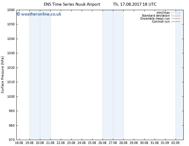 Surface pressure GEFS TS Sa 02.09.2017 06 GMT