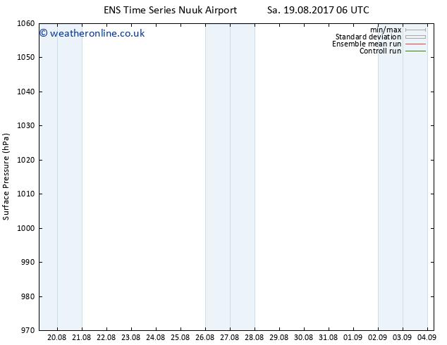 Surface pressure GEFS TS Sa 26.08.2017 00 GMT