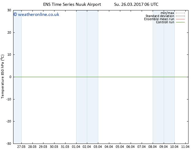 Temp. 850 hPa GEFS TS Su 26.03.2017 12 GMT