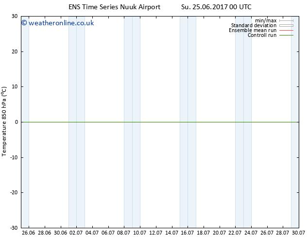 Temp. 850 hPa GEFS TS Mo 26.06.2017 18 GMT