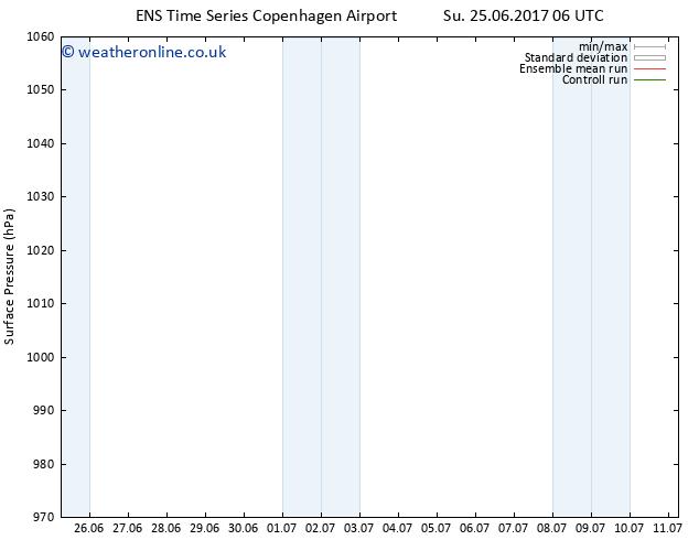 Surface pressure GEFS TS Tu 27.06.2017 18 GMT