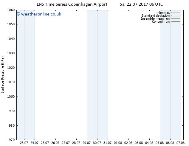 Surface pressure GEFS TS Th 03.08.2017 06 GMT
