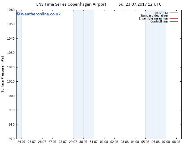 Surface pressure GEFS TS Su 23.07.2017 18 GMT