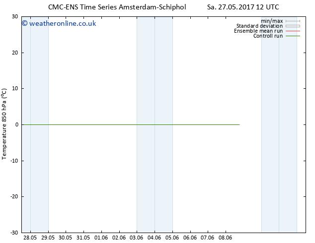 Temp. 850 hPa CMC TS Mo 29.05.2017 06 GMT