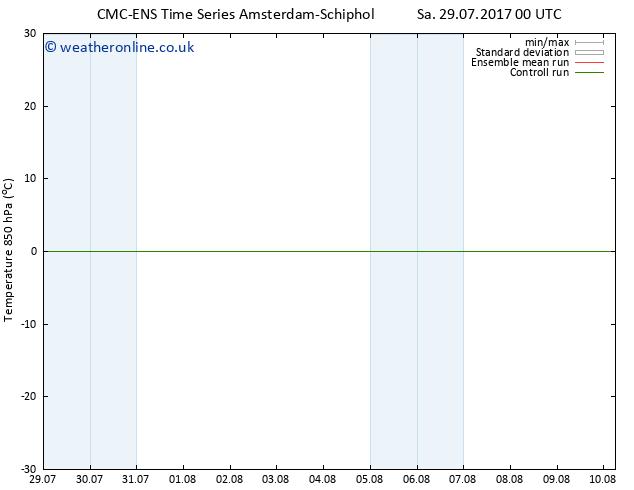 Temp. 850 hPa CMC TS Su 30.07.2017 18 GMT