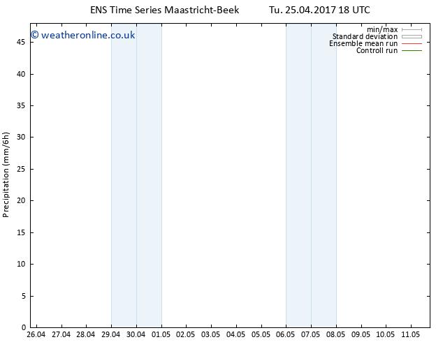 Precipitation GEFS TS Th 11.05.2017 18 GMT