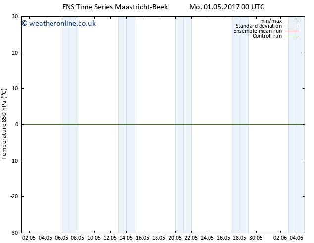 Temp. 850 hPa GEFS TS Tu 02.05.2017 12 GMT