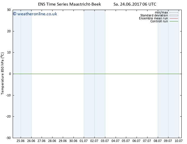Temp. 850 hPa GEFS TS Su 25.06.2017 18 GMT