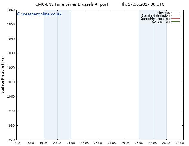Surface pressure CMC TS Su 20.08.2017 12 GMT