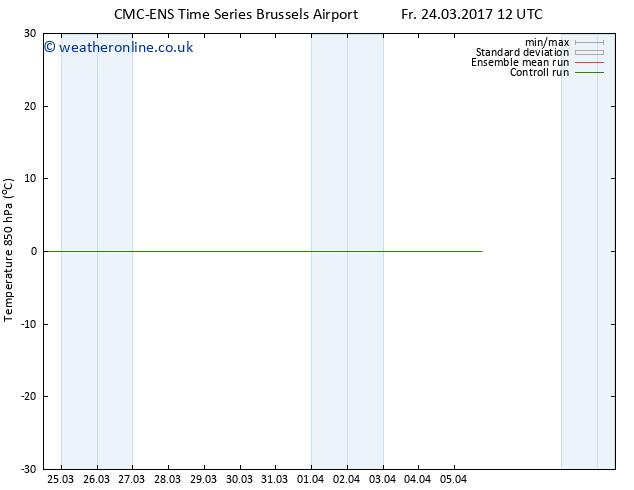 Temp. 850 hPa CMC TS We 05.04.2017 18 GMT