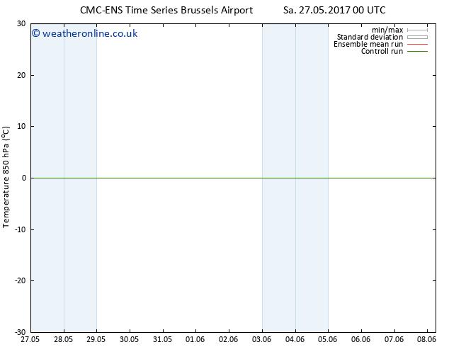 Temp. 850 hPa CMC TS Fr 02.06.2017 00 GMT