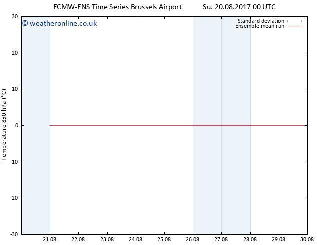 Temp. 850 hPa ECMWFTS Mo 21.08.2017 00 GMT