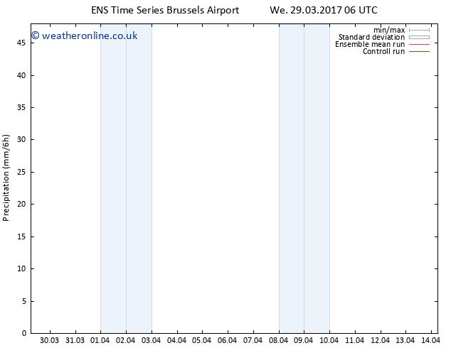 Precipitation GEFS TS Fr 14.04.2017 06 GMT