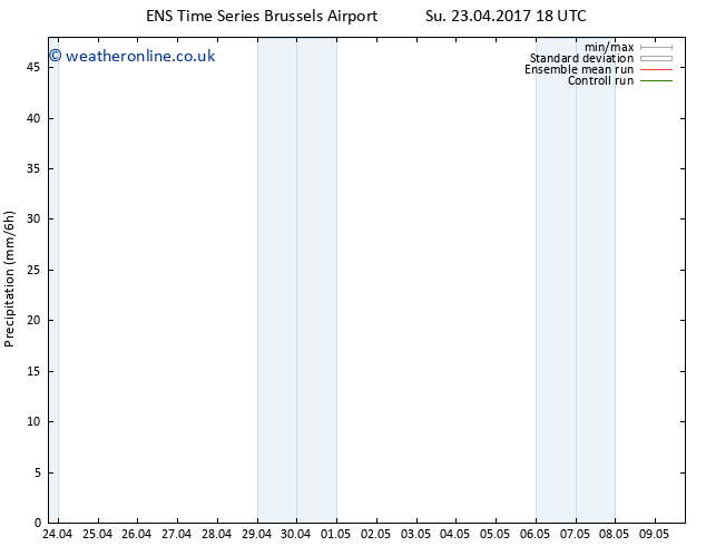 Precipitation GEFS TS Mo 24.04.2017 00 GMT