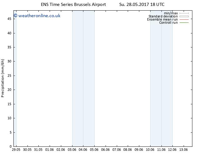 Precipitation GEFS TS Mo 29.05.2017 00 GMT