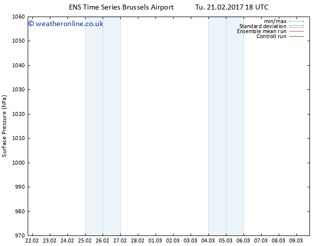 Surface pressure GEFS TS Th 23.02.2017 18 GMT