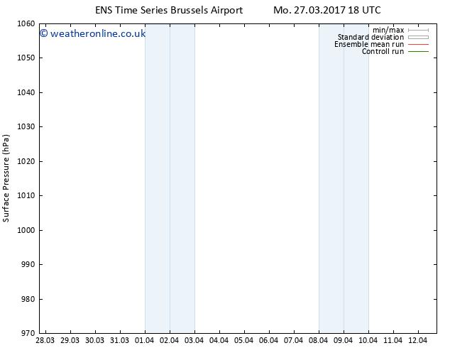 Surface pressure GEFS TS We 12.04.2017 18 GMT