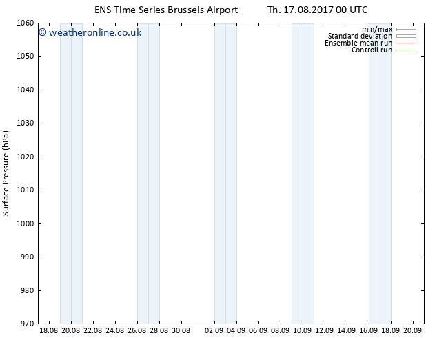 Surface pressure GEFS TS Tu 22.08.2017 18 GMT