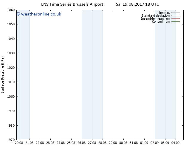 Surface pressure GEFS TS Mo 04.09.2017 18 GMT
