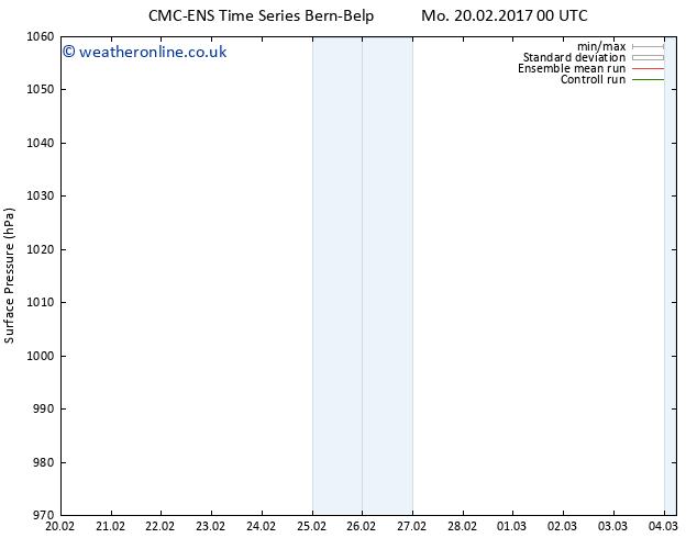 Surface pressure CMC TS Mo 20.02.2017 12 GMT