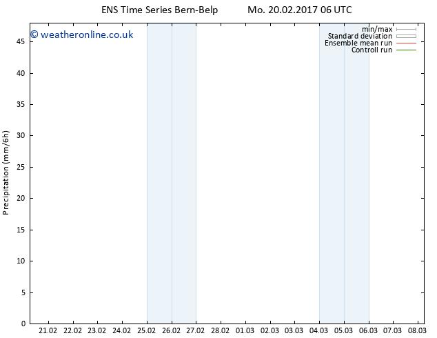 Precipitation GEFS TS Mo 27.02.2017 06 GMT