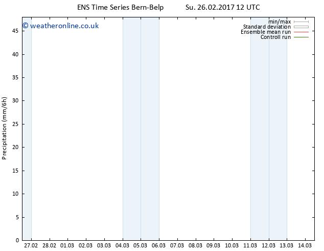 Precipitation GEFS TS Tu 28.02.2017 18 GMT