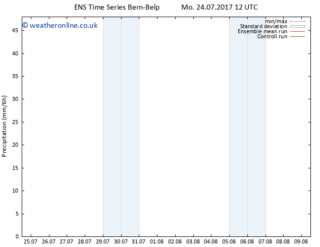 Precipitation GEFS TS Mo 31.07.2017 12 GMT