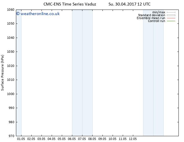 Surface pressure CMC TS Tu 02.05.2017 06 GMT