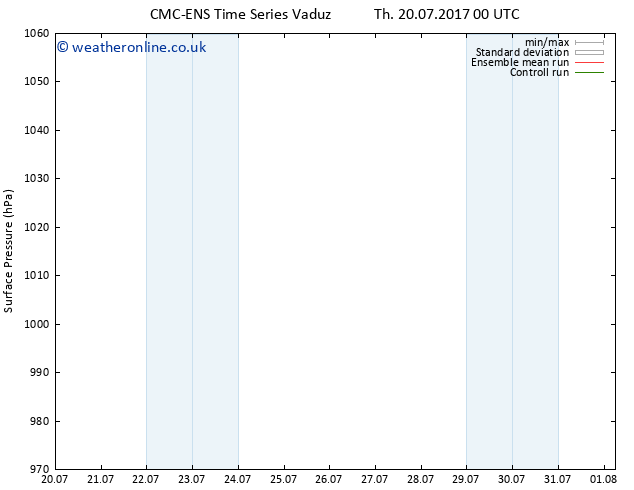 Surface pressure CMC TS Su 23.07.2017 12 GMT