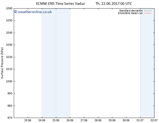 Surface pressure ECMWFTS Sa 24.06.2017 00 GMT