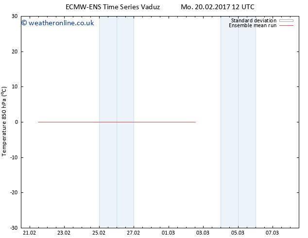 Temp. 850 hPa ECMWFTS Tu 21.02.2017 12 GMT