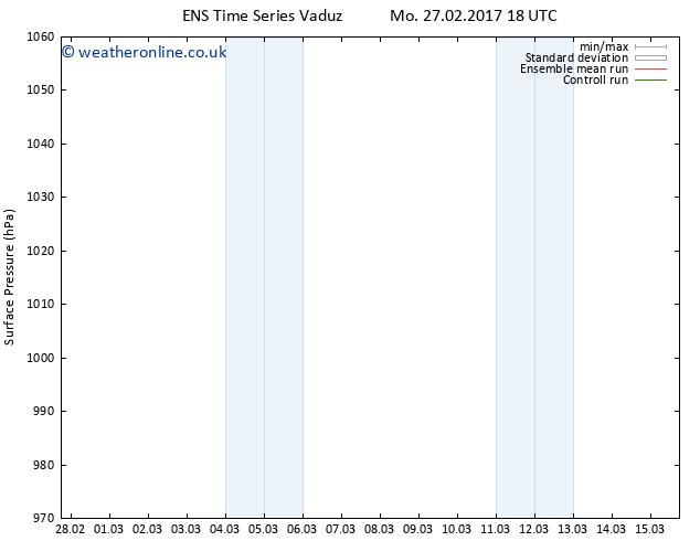 Surface pressure GEFS TS Tu 07.03.2017 18 GMT