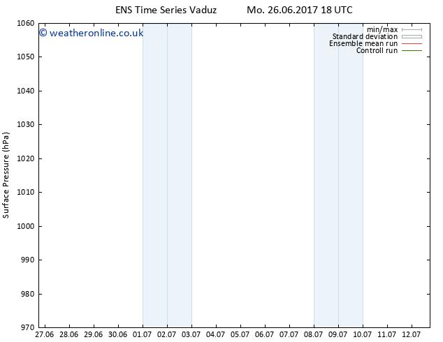 Surface pressure GEFS TS Sa 01.07.2017 12 GMT
